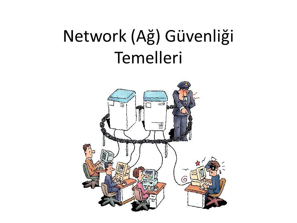 Network (Ağ) Güvenliği Temelleri