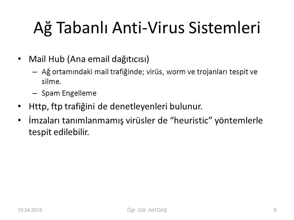 Ağ Tabanlı Anti-Virus Sistemleri Mail Hub (Ana email dağıtıcısı) – Ağ ortamındaki mail trafiğinde; virüs, worm ve trojanları tespit ve silme. – Spam E