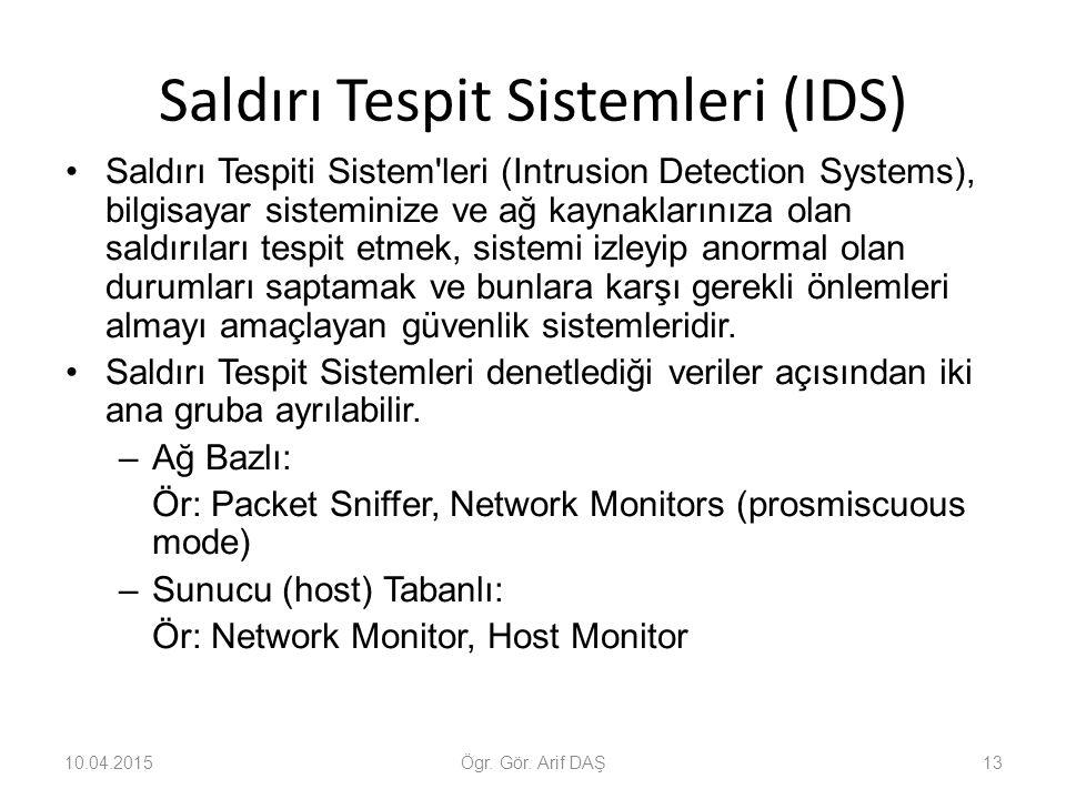Saldırı Tespit Sistemleri (IDS) Kullandığı teknikler açısından IDS iki ana gruptan oluşur: Kalıp Eşleştirme (Signature) Sistemleri: Önceden tespit edilmiş saldırıların eş zamanlı olarak işleyici tarafından karşılaştırılmasını esas alır.