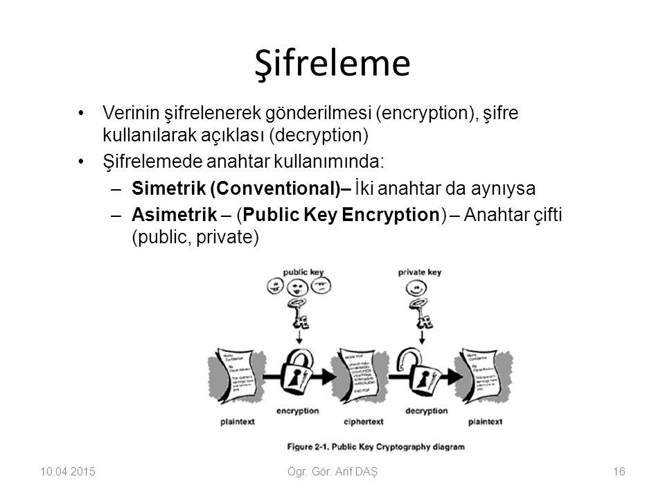 Şifreleme Verinin şifrelenerek gönderilmesi (encryption), şifre kullanılarak açıklası (decryption) Şifrelemede anahtar kullanımında: –Simetrik (Conven