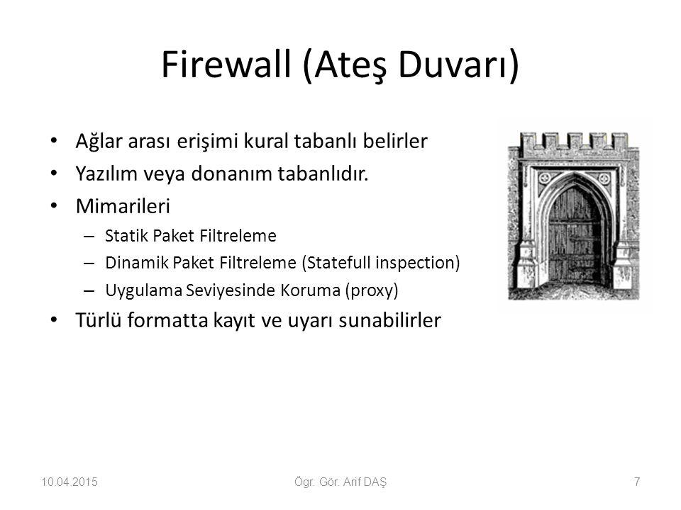 Firewall (Ateş Duvarı) Ağlar arası erişimi kural tabanlı belirler Yazılım veya donanım tabanlıdır. Mimarileri – Statik Paket Filtreleme – Dinamik Pake