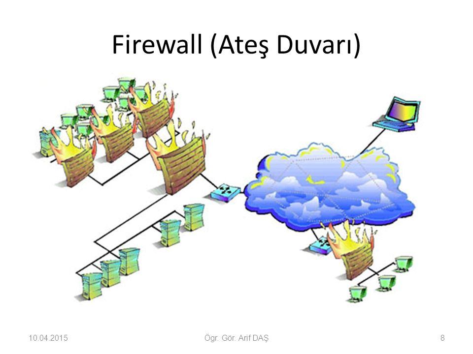 Firewall (Ateş Duvarı) 10.04.2015Ögr. Gör. Arif DAŞ8
