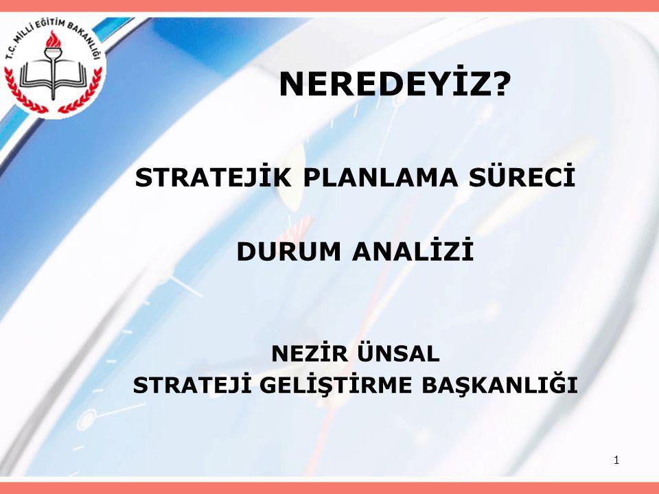 2 Stratejik Planlama Süreci 0.Planlamanın Planlanması 0.