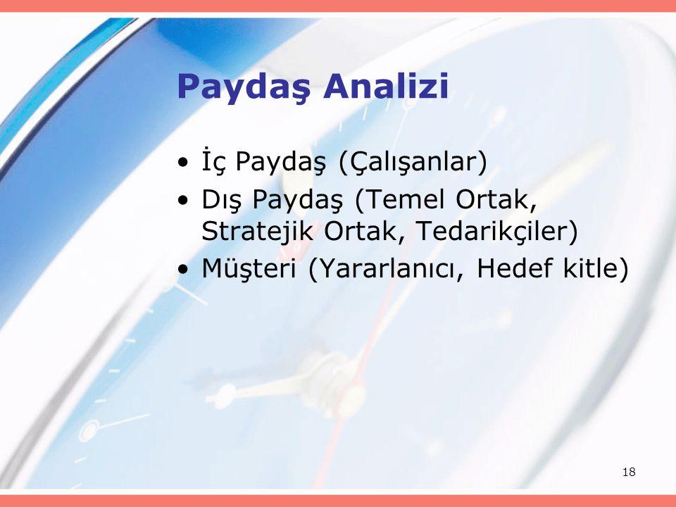 18 Paydaş Analizi İç Paydaş (Çalışanlar) Dış Paydaş (Temel Ortak, Stratejik Ortak, Tedarikçiler) Müşteri (Yararlanıcı, Hedef kitle)
