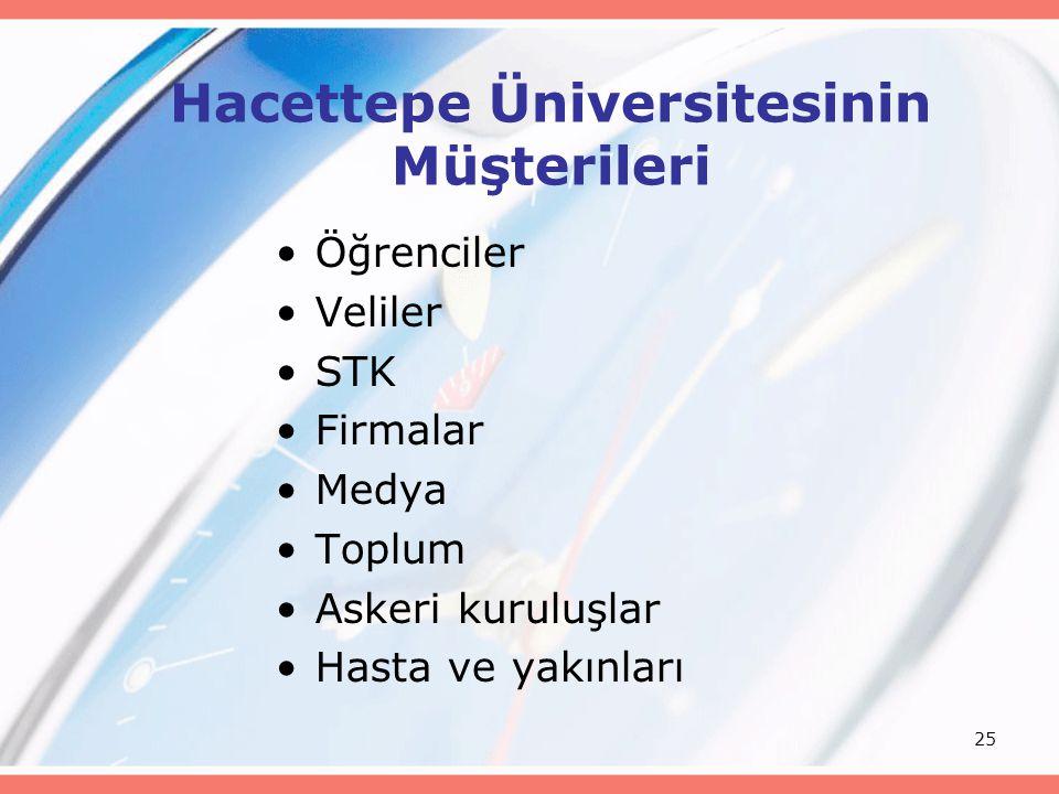 25 Hacettepe Üniversitesinin Müşterileri Öğrenciler Veliler STK Firmalar Medya Toplum Askeri kuruluşlar Hasta ve yakınları