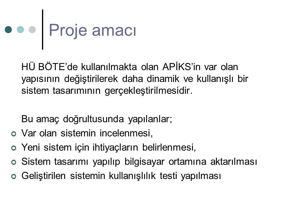 Proje amacı HÜ BÖTE'de kullanılmakta olan APİKS'in var olan yapısının değiştirilerek daha dinamik ve kullanışlı bir sistem tasarımının gerçekleştirilm