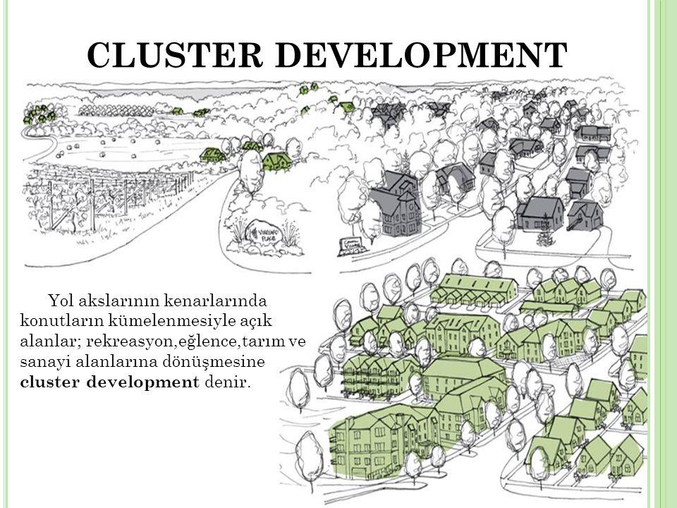 CLUSTER DEVELOPMENT Yol akslarının kenarlarında konutların kümelenmesiyle açık alanlar; rekreasyon,eğlence,tarım ve sanayi alanlarına dönüşmesine cluster development denir.