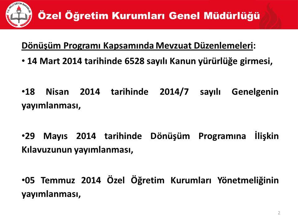 Özel Öğretim Kurumları Genel Müdürlüğü 2 Dönüşüm Programı Kapsamında Mevzuat Düzenlemeleri: 14 Mart 2014 tarihinde 6528 sayılı Kanun yürürlüğe girmesi