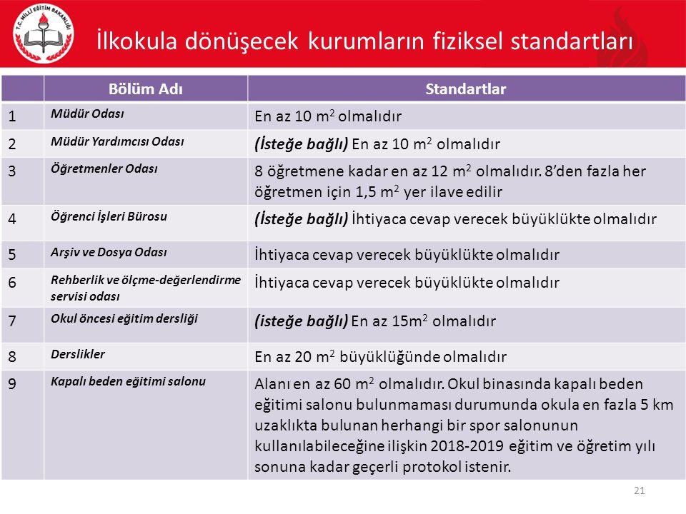 İlkokula dönüşecek kurumların fiziksel standartları Bölüm AdıStandartlar 1 Müdür Odası En az 10 m 2 olmalıdır 2 Müdür Yardımcısı Odası (İsteğe bağlı)