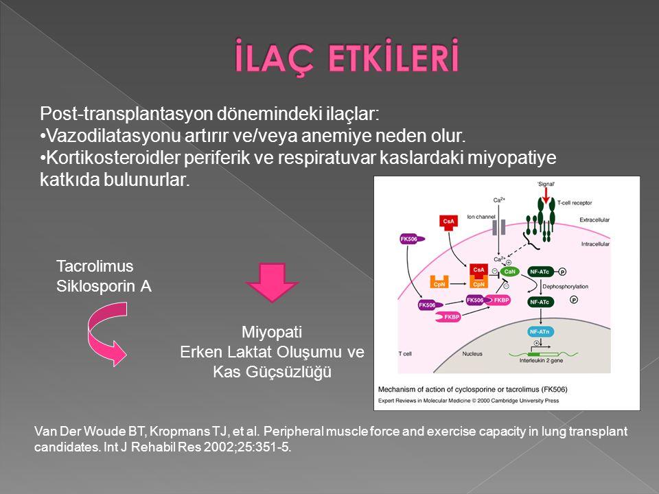 Post-transplantasyon dönemindeki ilaçlar: Vazodilatasyonu artırır ve/veya anemiye neden olur. Kortikosteroidler periferik ve respiratuvar kaslardaki m