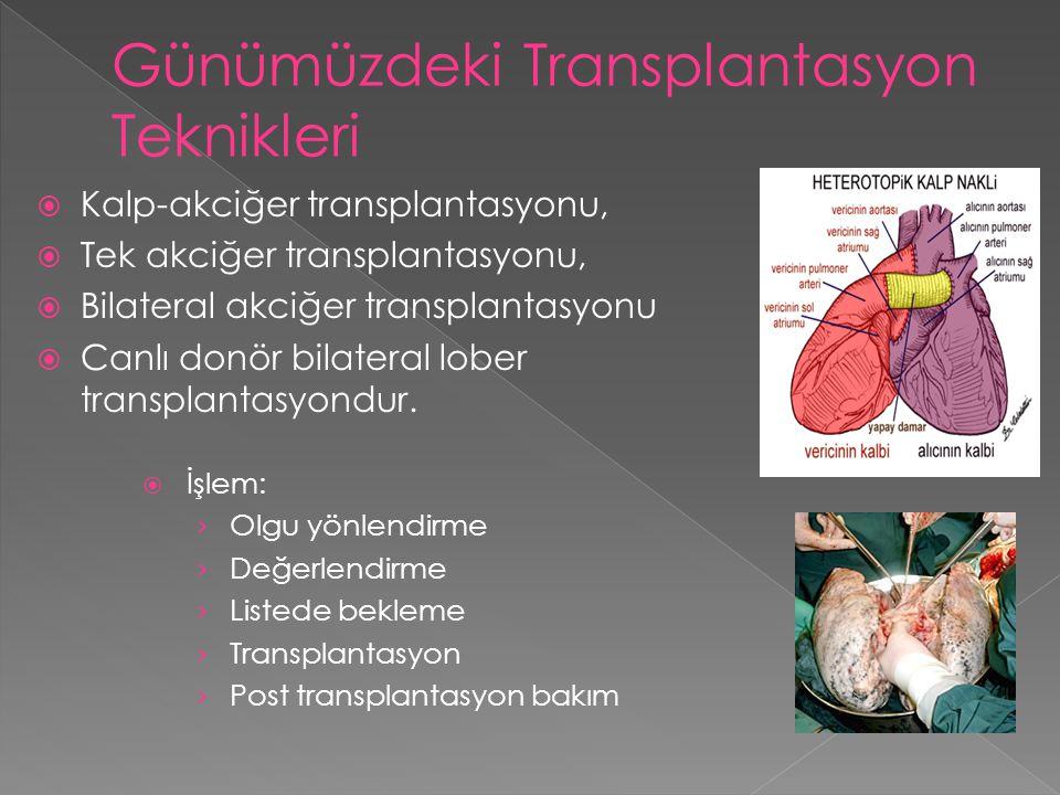  Kalp-akciğer transplantasyonu,  Tek akciğer transplantasyonu,  Bilateral akciğer transplantasyonu  Canlı donör bilateral lober transplantasyondur