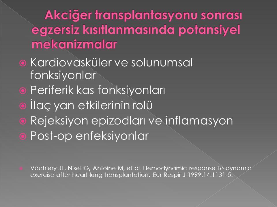  Kardiovasküler ve solunumsal fonksiyonlar  Periferik kas fonksiyonları  İlaç yan etkilerinin rolü  Rejeksiyon epizodları ve inflamasyon  Post-op