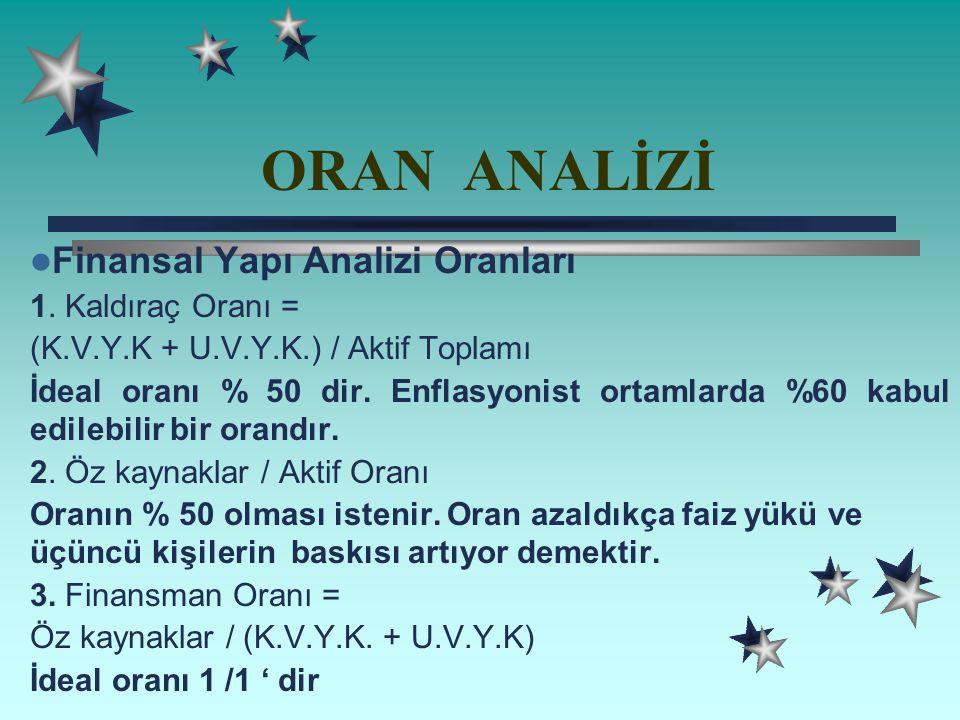 ORAN ANALİZİ Finansal Yapı Analizi Oranları 1.