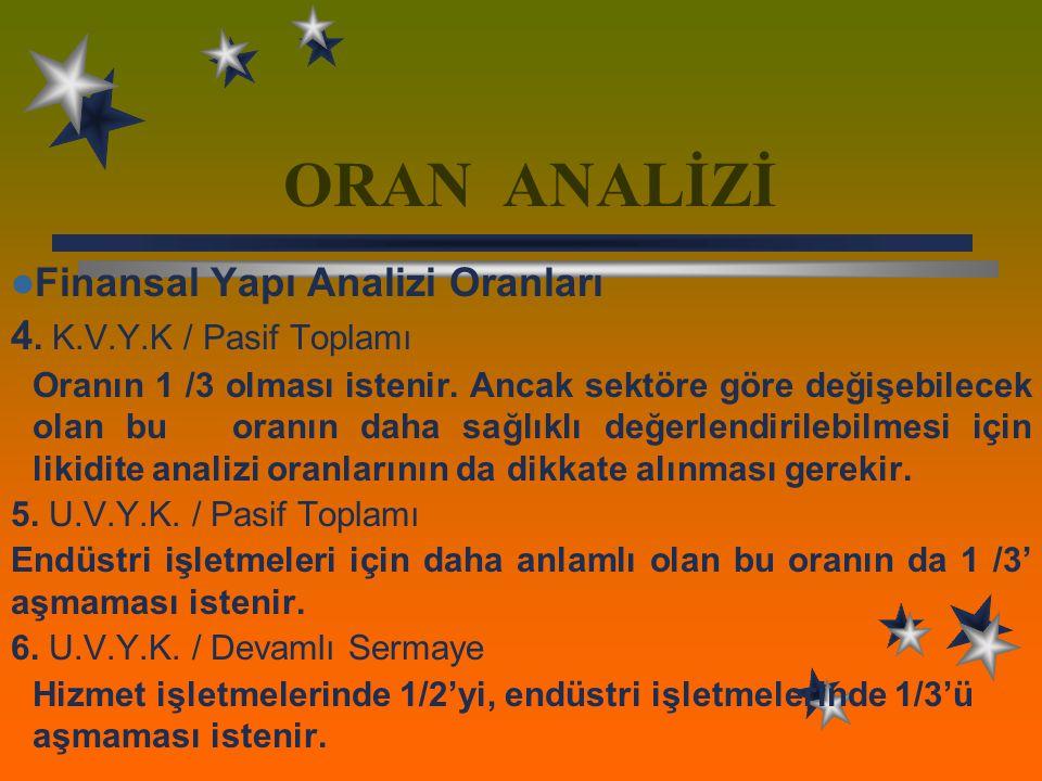 ORAN ANALİZİ Finansal Yapı Analizi Oranları 7.Öz kaynaklar / M.D.V.