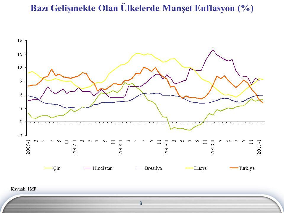 8 Bazı Gelişmekte Olan Ülkelerde Manşet Enflasyon (%) Kaynak: IMF