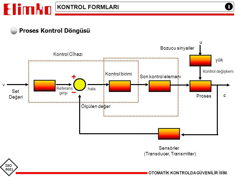 ISO 9001 1 KONTROL FORMLARI OTOMATİK KONTROLDA GÜVENİLİR İSİM. Proses Kontrol Döngüsü Set Değeri Kontrol Cİhazı Referans girişi hata Kontrol birimi So