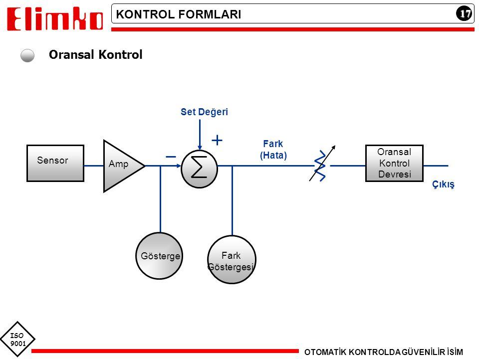 ISO 9001 17171717 Oransal Kontrol Set Değeri Sensor Amp Oransal Kontrol Devresi Fark (Hata) Çıkış Fark Göstergesi Gösterge KONTROL FORMLARI OTOMATİK K
