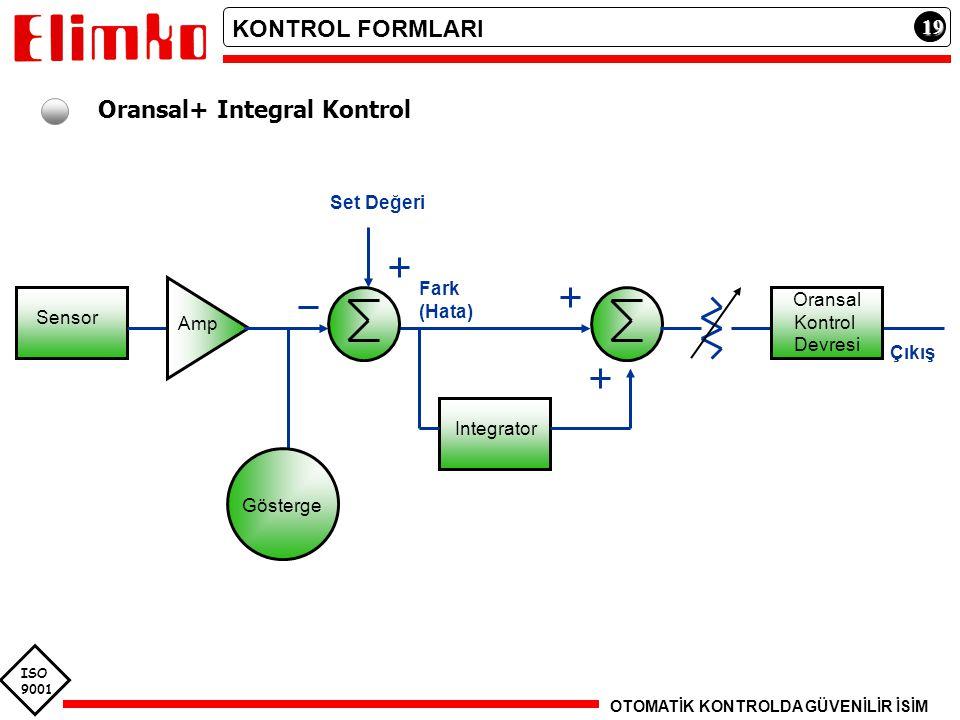 ISO 9001 19191919 Oransal+ Integral Kontrol Sensor Amp Fark (Hata) Gösterge Set Değeri Integrator Oransal Kontrol Devresi Çıkış KONTROL FORMLARI OTOMA