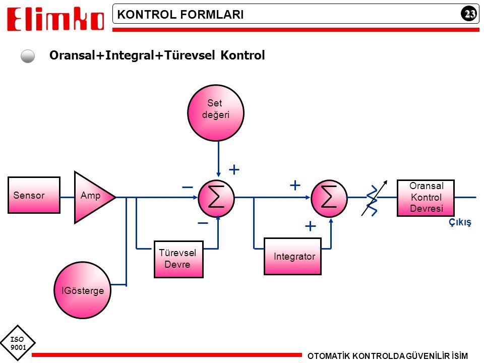 ISO 9001 23 Oransal+Integral+Türevsel Kontrol Sensor Amp IGösterge Integrator Oransal Kontrol Devresi Set değeri Türevsel Devre Çıkış KONTROL FORMLARI