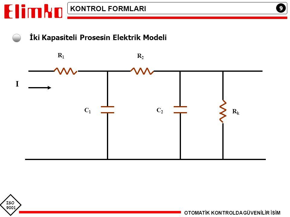 ISO 9001 9 İki Kapasiteli Prosesin Elektrik Modeli I C1C1 RkRk R1R1 C2C2 R2R2 KONTROL FORMLARI OTOMATİK KONTROLDA GÜVENİLİR İSİM