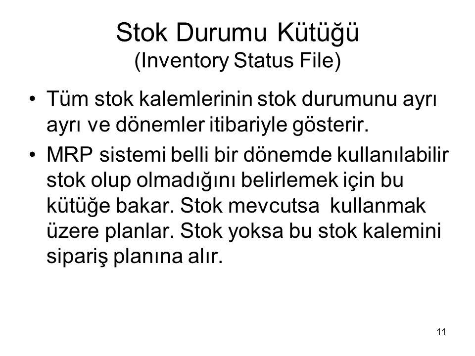 Stok Durumu Kütüğü (Inventory Status File) Tüm stok kalemlerinin stok durumunu ayrı ayrı ve dönemler itibariyle gösterir. MRP sistemi belli bir dönemd