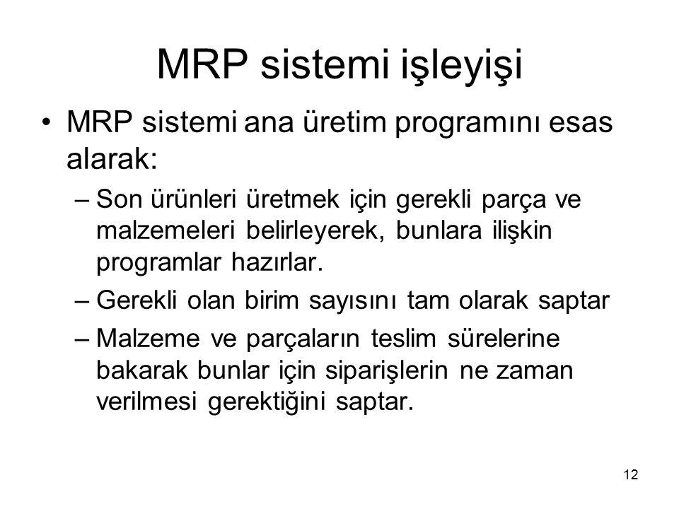 MRP sistemi işleyişi MRP sistemi ana üretim programını esas alarak: –Son ürünleri üretmek için gerekli parça ve malzemeleri belirleyerek, bunlara iliş