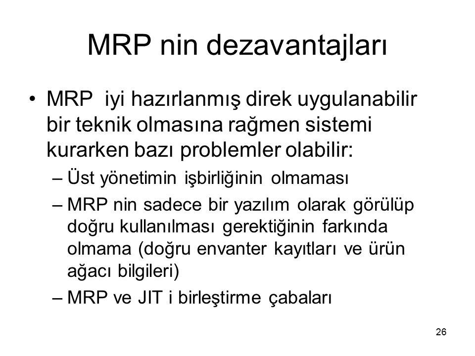 MRP nin dezavantajları MRP iyi hazırlanmış direk uygulanabilir bir teknik olmasına rağmen sistemi kurarken bazı problemler olabilir: –Üst yönetimin iş