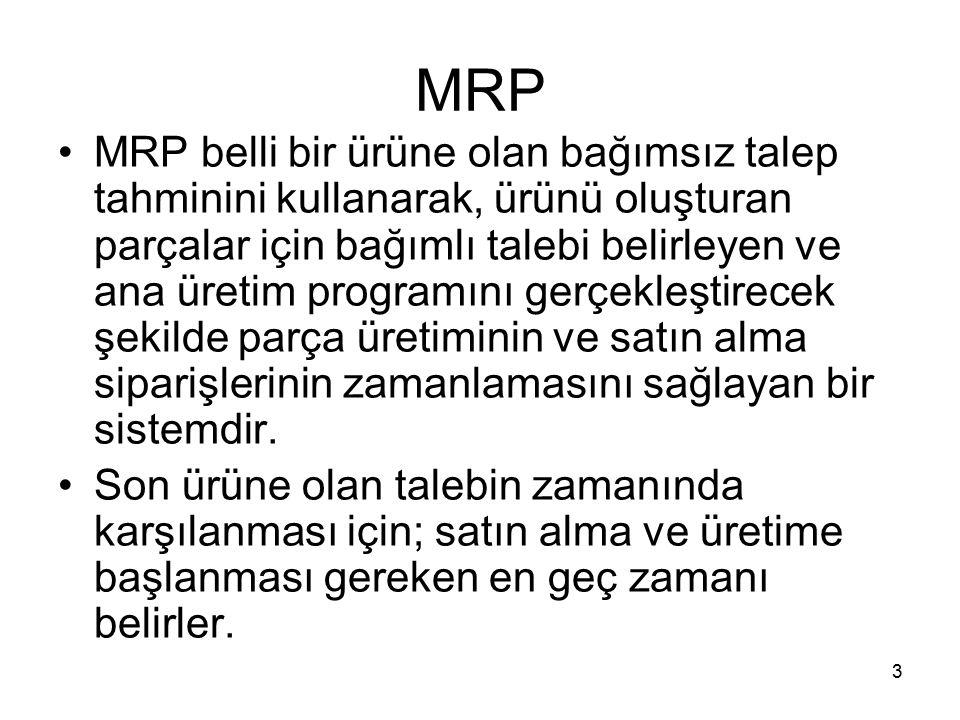 MRP MRP belli bir ürüne olan bağımsız talep tahminini kullanarak, ürünü oluşturan parçalar için bağımlı talebi belirleyen ve ana üretim programını ger