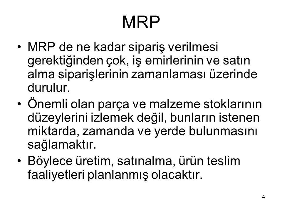 MRP MRP de ne kadar sipariş verilmesi gerektiğinden çok, iş emirlerinin ve satın alma siparişlerinin zamanlaması üzerinde durulur. Önemli olan parça v