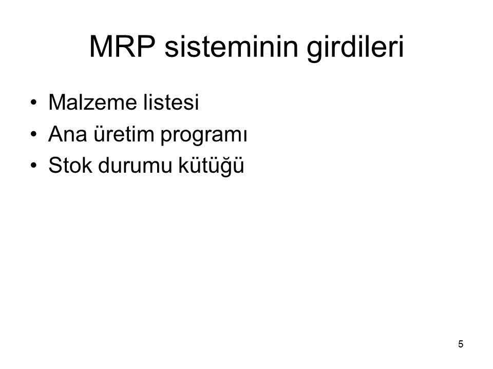 MRP nin dezavantajları MRP iyi hazırlanmış direk uygulanabilir bir teknik olmasına rağmen sistemi kurarken bazı problemler olabilir: –Üst yönetimin işbirliğinin olmaması –MRP nin sadece bir yazılım olarak görülüp doğru kullanılması gerektiğinin farkında olmama (doğru envanter kayıtları ve ürün ağacı bilgileri) –MRP ve JIT i birleştirme çabaları 26