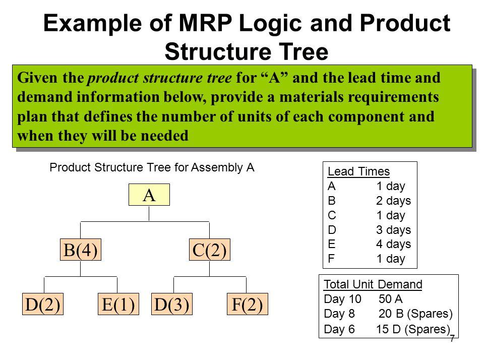 Malzeme Listesi Malzeme listesi (ürün ağacı) nde son ürün Düzey-0 da yer alır.