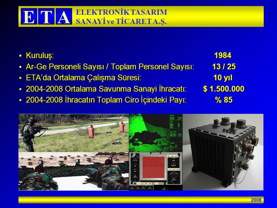 2008 ETA ELEKTRONİK TASARIM SANAYİ ve TİCARET A.Ş. Kuruluş: 1984 Kuruluş: 1984 Ar-Ge Personeli Sayısı / Toplam Personel Sayısı: 13 / 25 Ar-Ge Personel