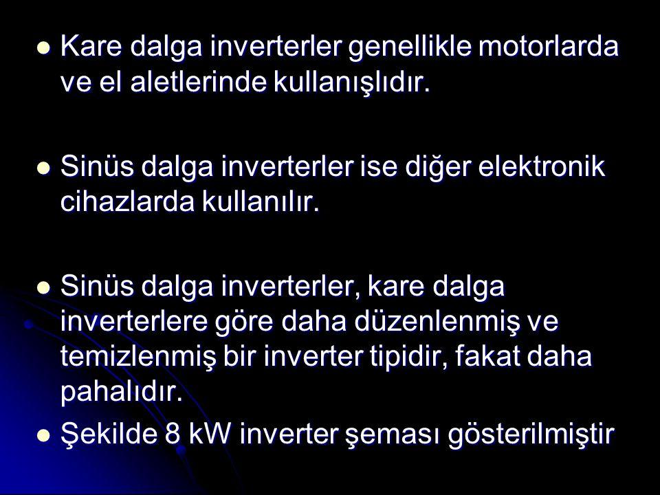 Kare dalga inverterler genellikle motorlarda ve el aletlerinde kullanışlıdır.