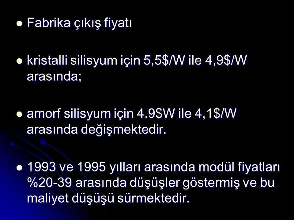 Fabrika çıkış fiyatı Fabrika çıkış fiyatı kristalli silisyum için 5,5$/W ile 4,9$/W arasında; kristalli silisyum için 5,5$/W ile 4,9$/W arasında; amorf silisyum için 4.9$W ile 4,1$/W arasında değişmektedir.