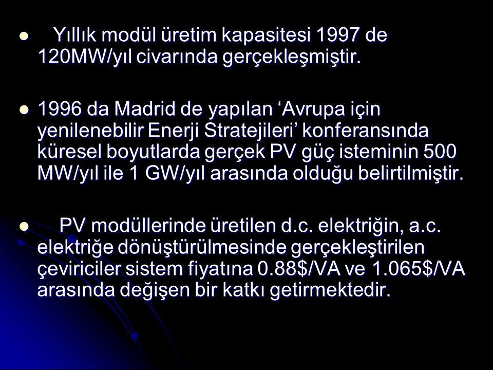 Yıllık modül üretim kapasitesi 1997 de 120MW/yıl civarında gerçekleşmiştir.