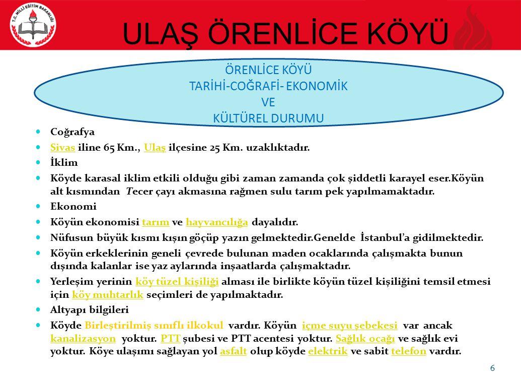 Coğrafya Sivas iline 65 Km., Ulaş ilçesine 25 Km.uzaklıktadır.