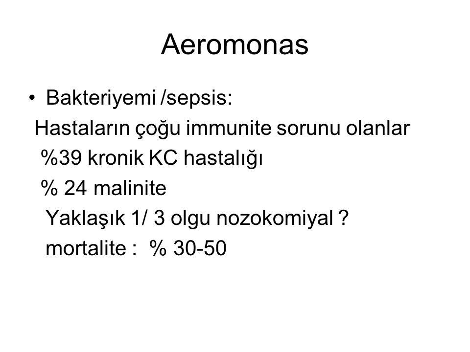 Aeromonas Bakteriyemi /sepsis: Hastaların çoğu immunite sorunu olanlar %39 kronik KC hastalığı % 24 malinite Yaklaşık 1/ 3 olgu nozokomiyal ? mortalit