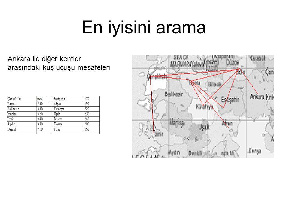En iyisini arama Ankara ile diğer kentler arasındaki kuş uçuşu mesafeleri