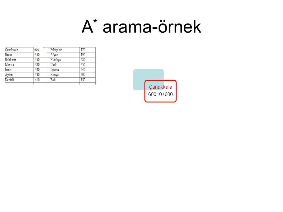 A * arama-örnek Çanakkale 600=0+600