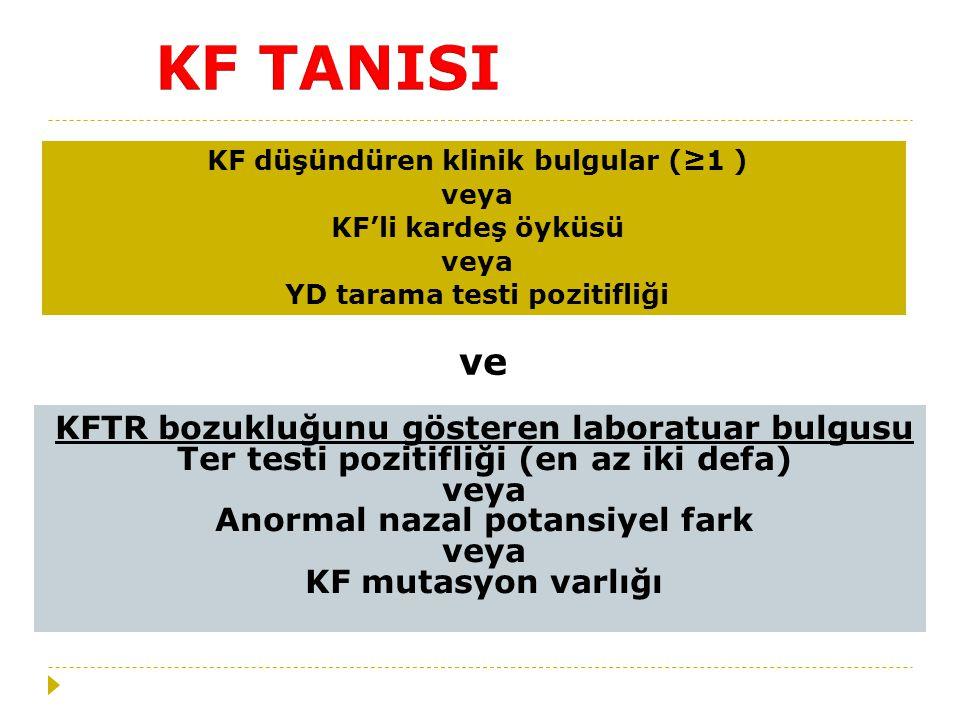 KF düşündüren klinik bulgular (≥1 ) veya KF'li kardeş öyküsü veya YD tarama testi pozitifliği KFTR bozukluğunu gösteren laboratuar bulgusu Ter testi p