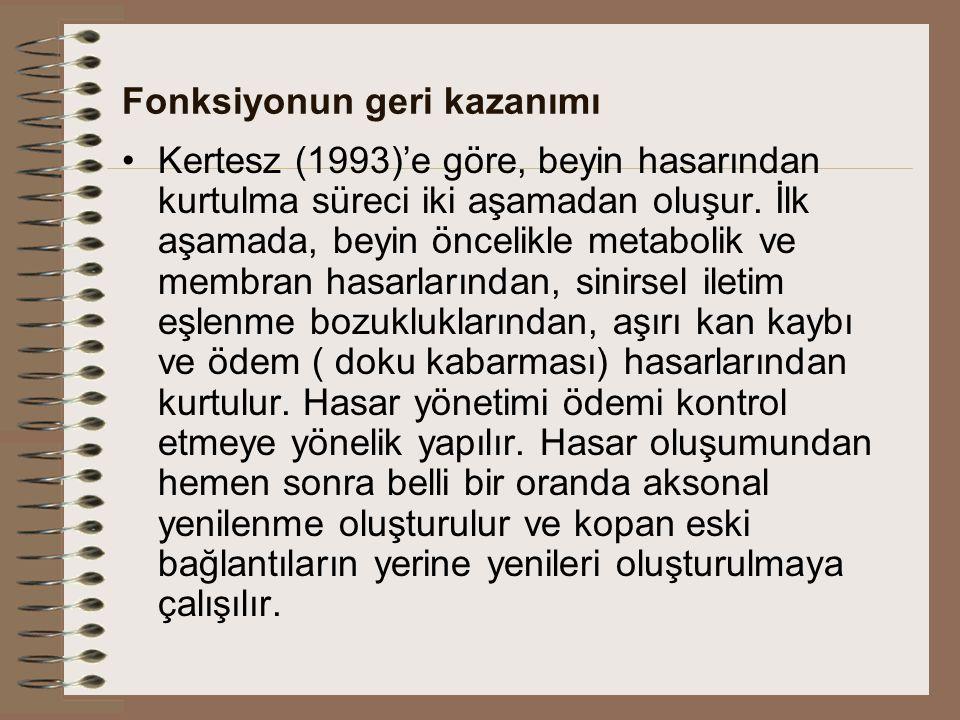Fonksiyonun geri kazanımı Kertesz (1993)'e göre, beyin hasarından kurtulma süreci iki aşamadan oluşur. İlk aşamada, beyin öncelikle metabolik ve membr