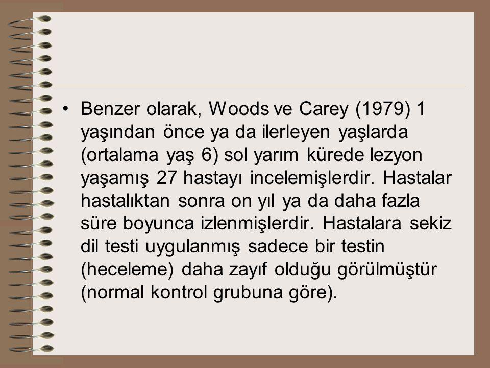 Benzer olarak, Woods ve Carey (1979) 1 yaşından önce ya da ilerleyen yaşlarda (ortalama yaş 6) sol yarım kürede lezyon yaşamış 27 hastayı incelemişler