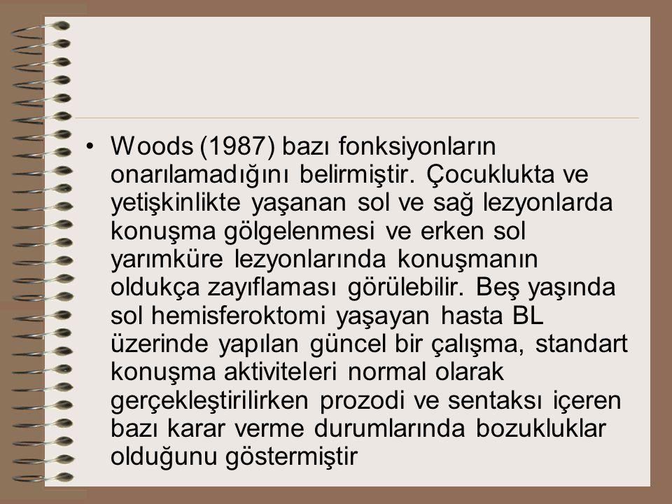Woods (1987) bazı fonksiyonların onarılamadığını belirmiştir. Çocuklukta ve yetişkinlikte yaşanan sol ve sağ lezyonlarda konuşma gölgelenmesi ve erken