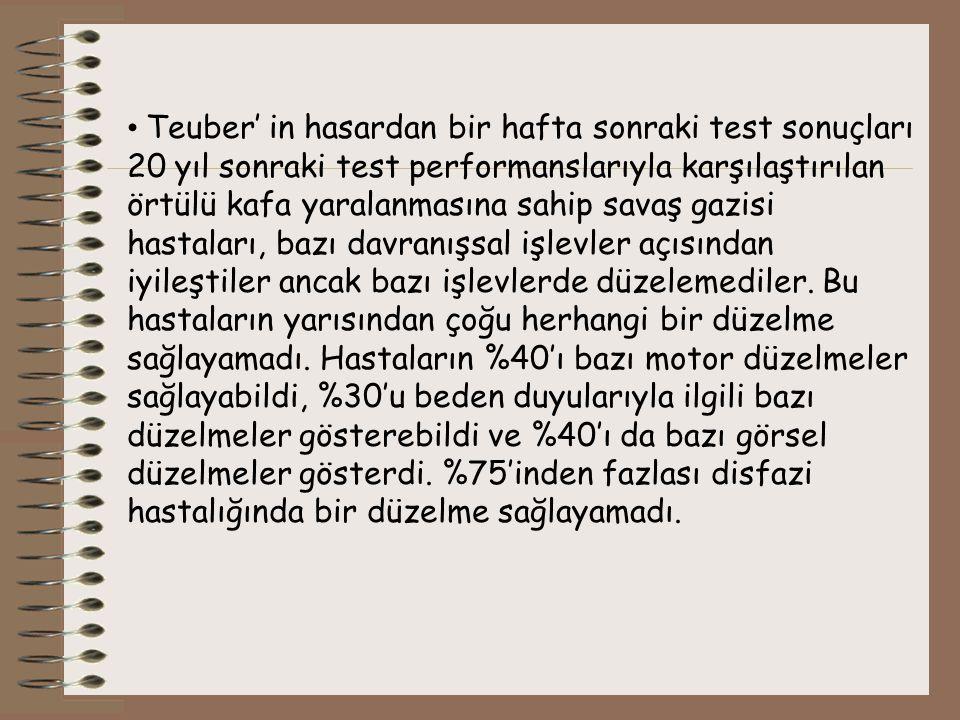 Teuber' in hasardan bir hafta sonraki test sonuçları 20 yıl sonraki test performanslarıyla karşılaştırılan örtülü kafa yaralanmasına sahip savaş gazis
