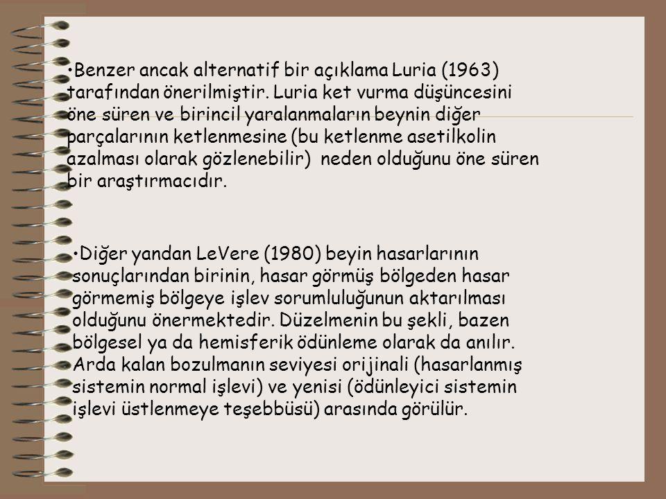 Benzer ancak alternatif bir açıklama Luria (1963) tarafından önerilmiştir. Luria ket vurma düşüncesini öne süren ve birincil yaralanmaların beynin diğ