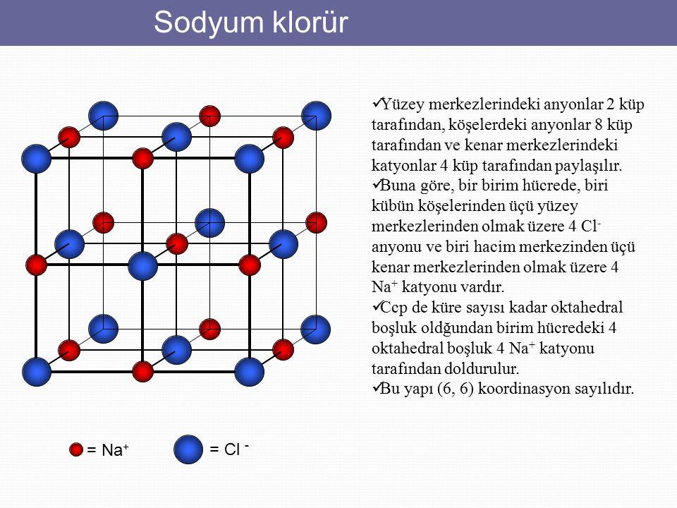 Sodyum klorür = Cl - = Na + Yüzey merkezlerindeki anyonlar 2 küp tarafından, köşelerdeki anyonlar 8 küp tarafından ve kenar merkezlerindeki katyonlar
