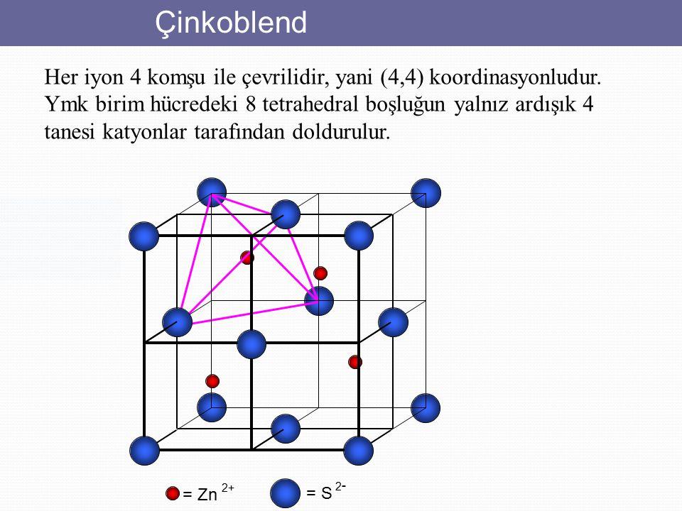 = S 2 - = Zn 2+ Çinkoblend Her iyon 4 komşu ile çevrilidir, yani (4,4) koordinasyonludur. Ymk birim hücredeki 8 tetrahedral boşluğun yalnız ardışık 4