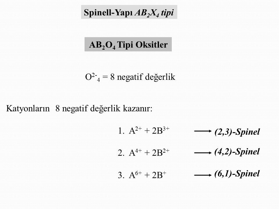 Normal Spinel: A(BB)O 4 Ters Spinel: B(AB)O 4 Zn(Al 2 )O 4 Mg(Cr 2 )O 4 W(Na 2 )O 4 +2+3+2+3 +6+1 Mg(MgTi)O 4 +2+2 +4 Fe(NiFe)O 4 +3+2+3 AB 2 X 4 Tipi Spinel yapıları