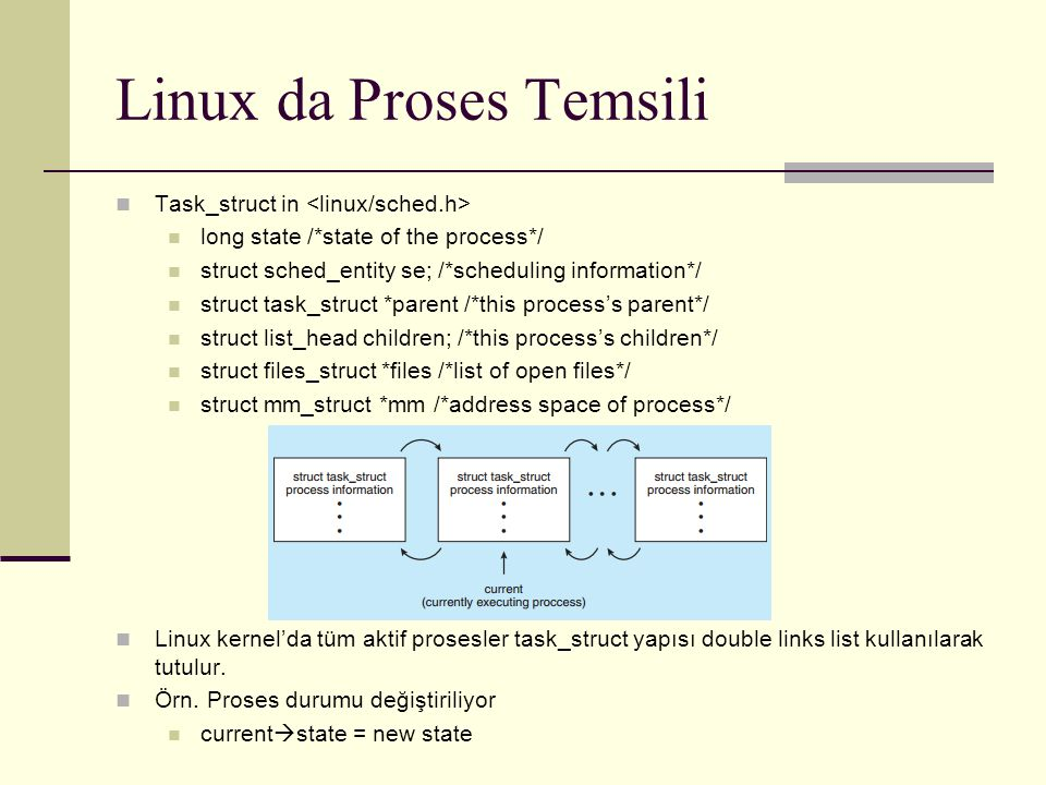 Linux da Proses Temsili Task_struct in long state /*state of the process*/ struct sched_entity se; /*scheduling information*/ struct task_struct *pare