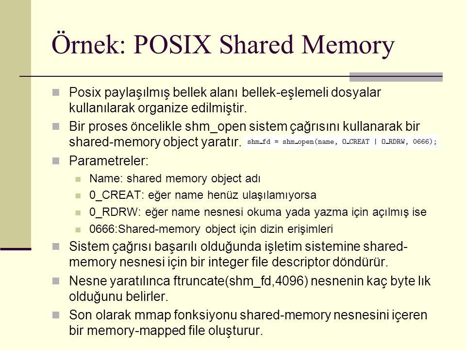 Örnek: POSIX Shared Memory Posix paylaşılmış bellek alanı bellek-eşlemeli dosyalar kullanılarak organize edilmiştir.